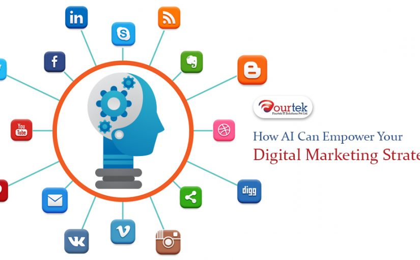 How AI Can Empower Your Digital Marketing Strategy